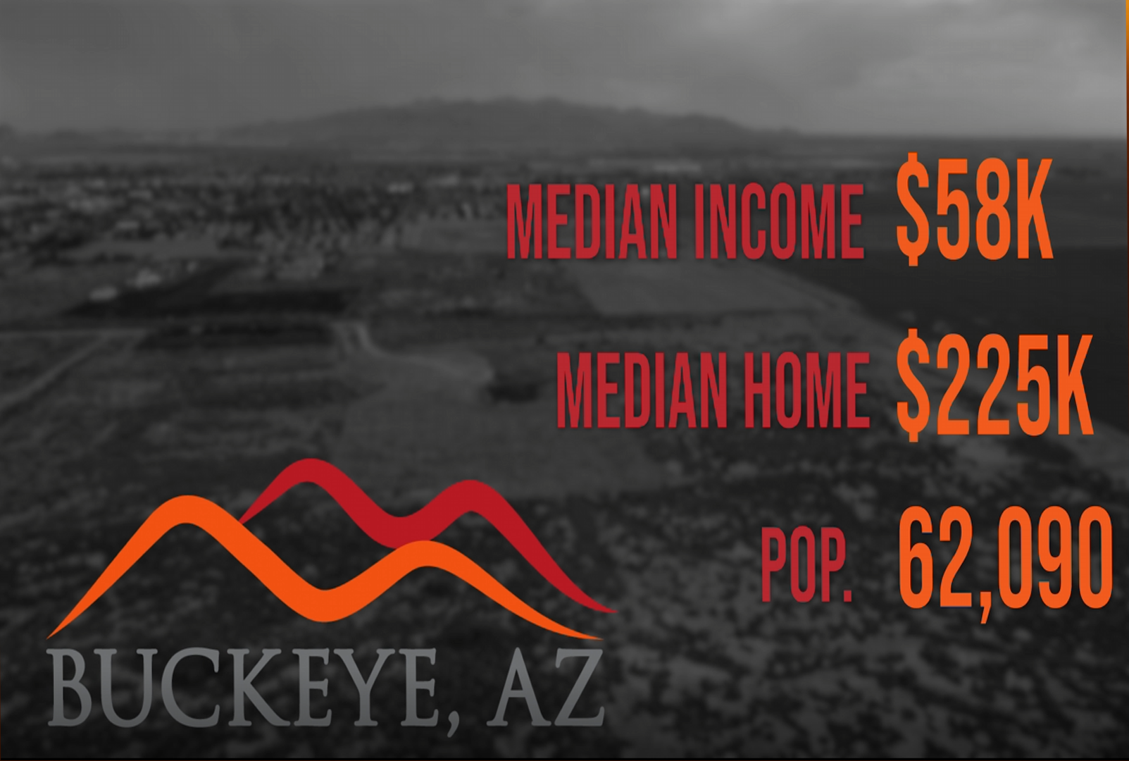 Median Home Pricing and Cost of Living In Buckeye